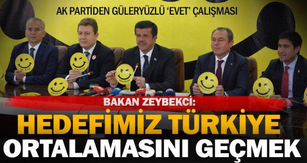 Bakan Zeybekci'den gülen yüzlü kampanya tanıtımı