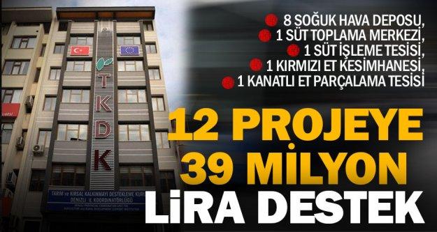 TKDK'dan 12 projeye 39 milyon yatırım