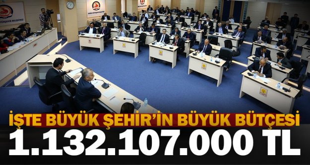 Büyükşehir'e dev bütçe