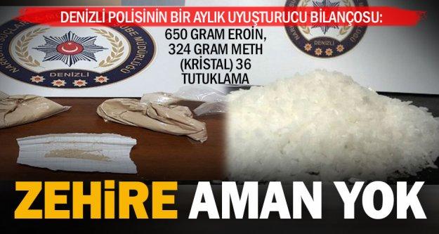 Denizli Polisi bir ayda 36 uyuşturucu satıcısını tutuklattı