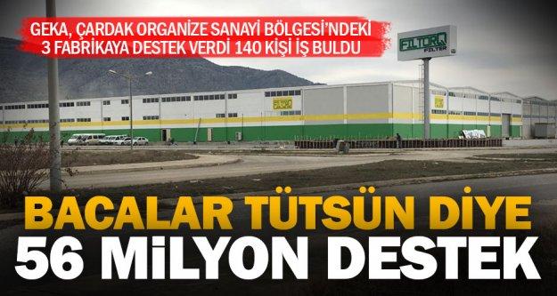 GEKA'dan 3 fabrikaya 56 milyon lira destek