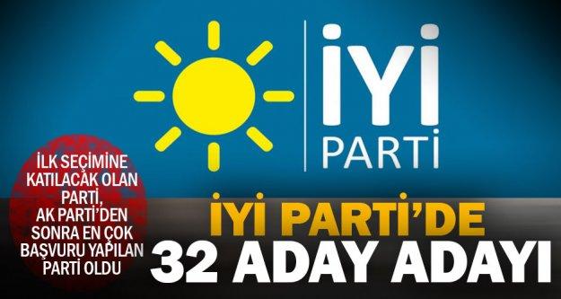 İyi Parti'de 32 milletvekili aday adayı