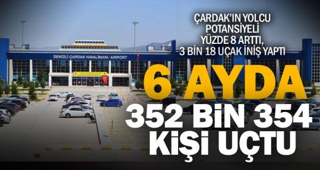 Yılın ilk altı ayında 352 bin 354 kişi havayolunu kullandı