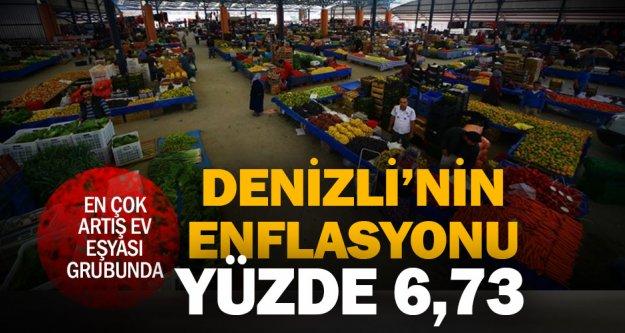 Denizli'nin aylık enflasyonu Türkiye ortalamasının üstünde çıktı
