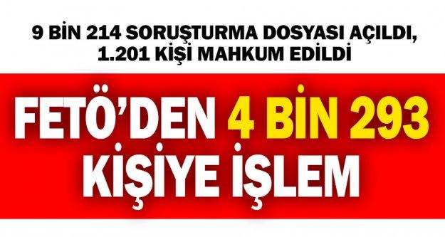 Denizli'de 4 bin 293 FETÖ şüphelisine işlem yapıldı