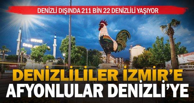 Denizli dışındaki en çok Denizlili nüfusu İzmir'de