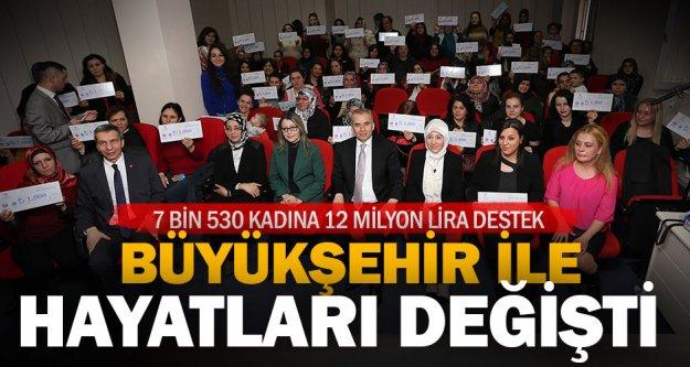 Mikrokredi ile 7 bin 530 kadına 12 milyon lira destek