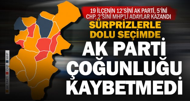 19 ilçenin 12'sini Ak Parti, 5'ini CHP, 2'sini ise MHP'li adaylar kazandı