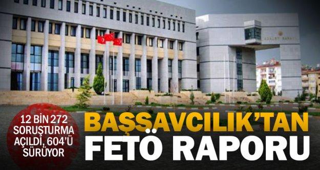 Denizli'de FETÖ'ye yönelik 604 soruşturma devam ediyor