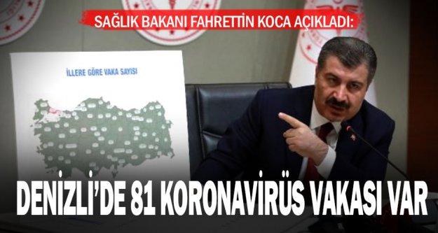 Sağlık Bakanı Fahrettin Koca Denizli'deki vaka sayısını açıkladı
