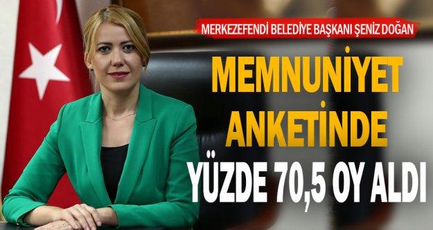 Merkezefendi Belediye Başkanı Şeniz Doğan, memnuniyet anketinde ikinci sırada yer aldı