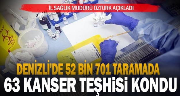 Denizli'de 52 bin 701 taramada 63 kanser teşhisi kondu