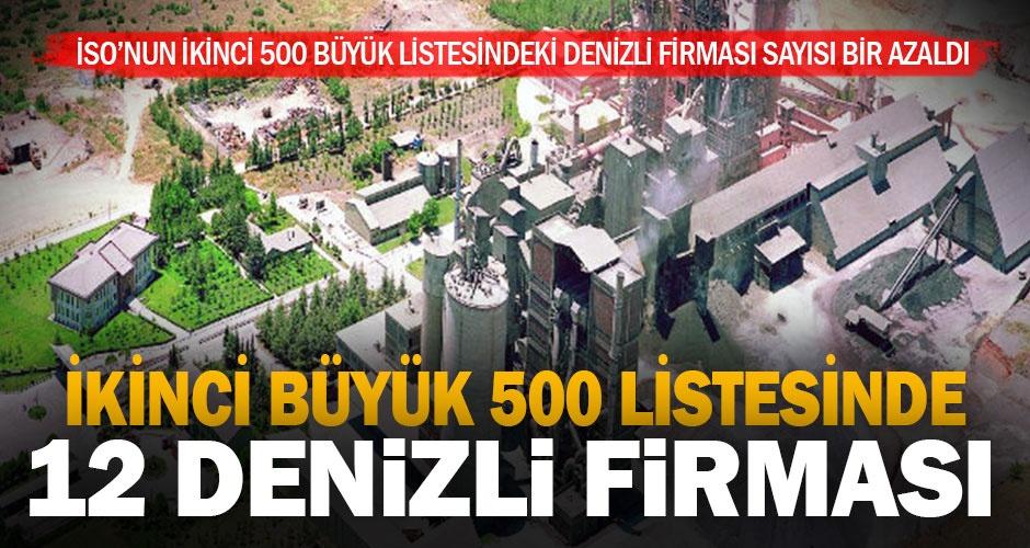 İSOnun ikinci 500 listesinde Denizliden 12 firma yer aldı