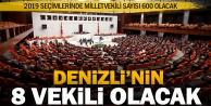 Denizli, 2019da 600 milletvekilinin 8ini Başkente gönderecek