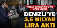 Denizlili firmalar KGF kefaletiyle 3,5 milyar lira kredi kulladı