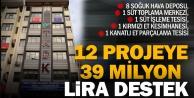 TKDK#039;dan 12 projeye 39 milyon yatırım