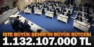 Büyükşehire dev bütçe