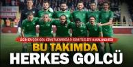 Denizlispor#039;da herkes golcü