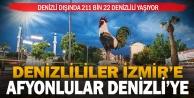 Denizli dışındaki en çok Denizlili nüfusu İzmirde