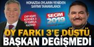 Honaz'da oylar yeniden sayıldı, Kepenek Honaz'ın yeni başkanı oldu