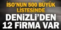 quot;Türkiye#039;nin 500 Büyük Sanayi Kuruluşuquot; arasında Denizli#039;den 12 firma yer aldı
