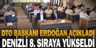 DTO Başkanı Erdoğan açıkladı Denizli, 8. sıraya yükseldi